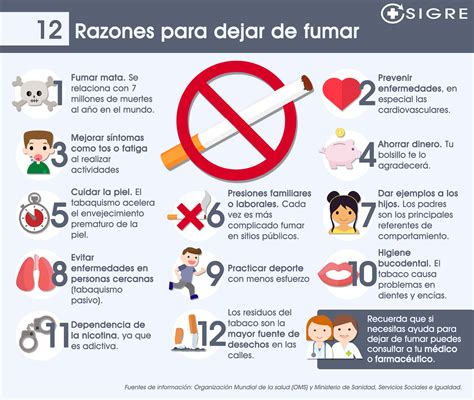 imagenes impactantes para dejar de fumar 12 razones para dejar de fumar blog corporativo de sigre