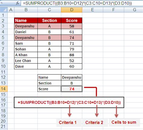 product design criteria exle excel vba match multiple values perform vlookup with 2