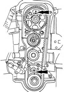 2002 Ford Focus Timing Belt 02 Ford 3 0 Timing Marks Autos Post