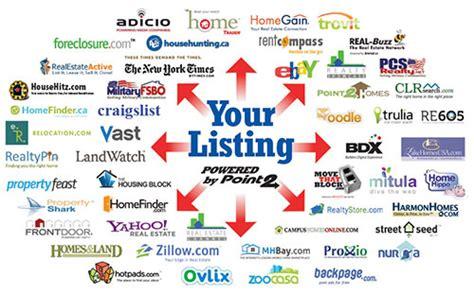website marketing advertising