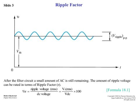 definition of capacitor ripple current define capacitor ripple current 28 images half wave rectifier with efficiency ripple factor