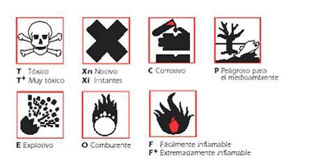 imagenes de simbolos que representen peligro la etiqueta de un producto qu 237 mico istas