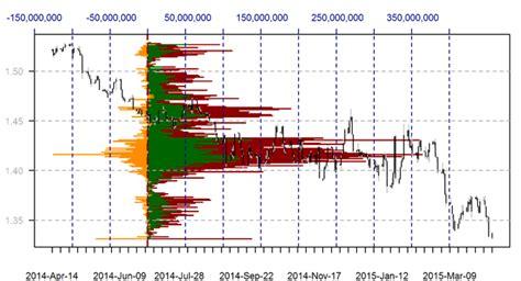 Ebook The Trader Book Of Volume forex volume price analysis pdf 171 get binary options