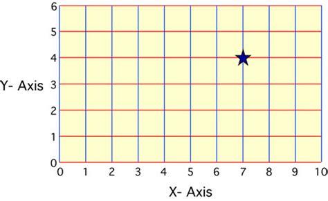 define grid pattern geography vudeevudee s geography blog