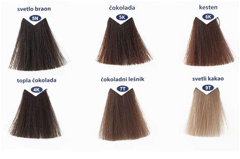 farba za kosu boja sanjca kolorton farba za kosu