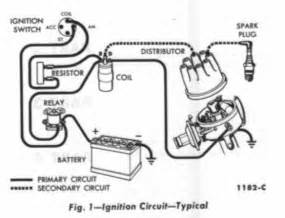 ignition circuit diagram of 1958 ford cars circuit wiring diagrams