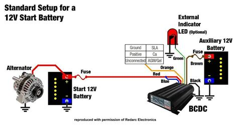 rob installs  redarc bcdc charger