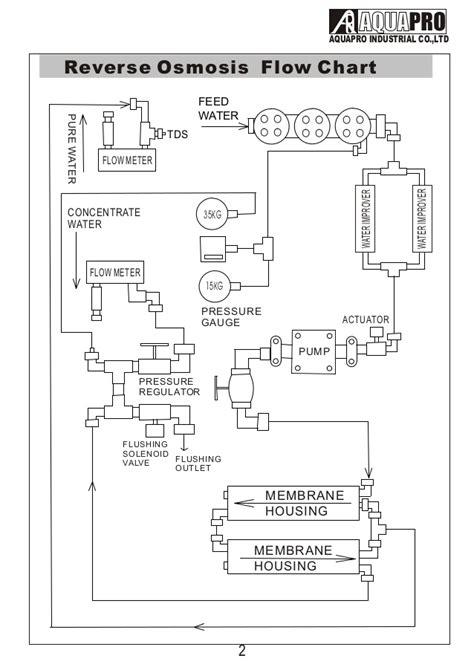 220v ac wiring diagram wiring diagram