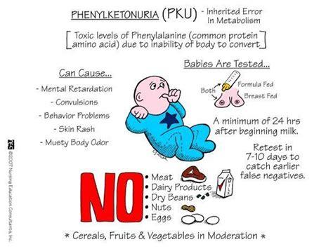 alimenti con fenilalanina fenilchetonuria sintomi