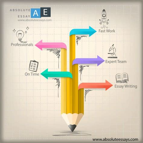 Custom School Thesis Topic by Tradition Crafting Service Plans Request Custom Essay