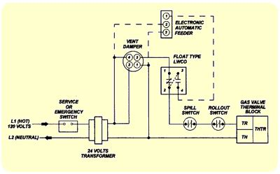kiln wiring diagram kiln accessories wiring diagram odicis