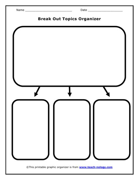 idea organizer main idea and detail worksheets abitlikethis