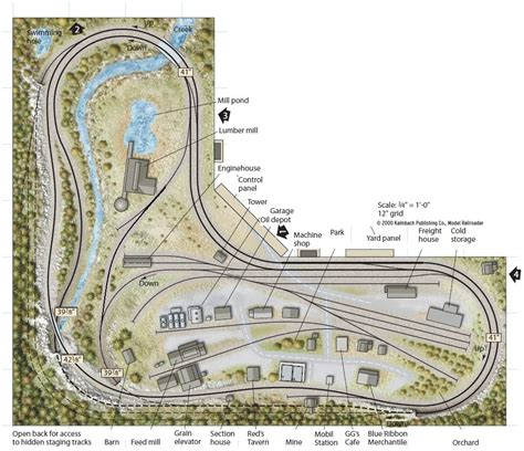 layout design model railroad 5x10 ho layout from track plan database