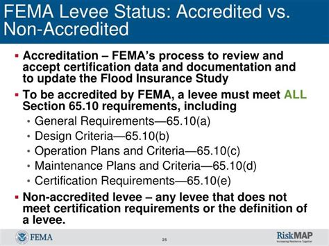 Accredited Mba Vs Non Accredited by Ppt Changes To The National Flood Insurance Program