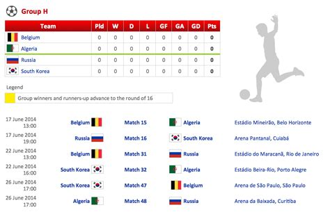 football 2014 fifa world cup standings