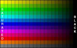 calibrate monitor color color bar pattern free patterns