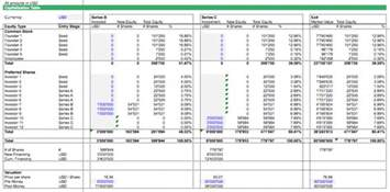 excel table templates free spreadsheet templates efinancialmodels