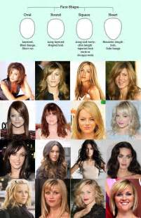 different hair cuts for shapes hair styles for different face shapes for women hair