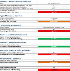aml risk assessment template and sle rating matrix