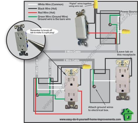 split outlet wiring diagrams wiring diagrams schematics