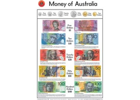 printable fake money australia money of australia chart mta catalogue