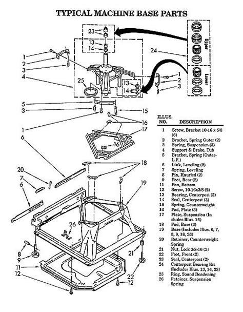 kenmore 600 series dryer wiring diagram free