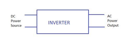inverter block diagram working introduction to inverters the engineering projects