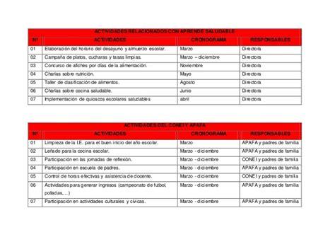 plan anual de trabajo ed inicial 2016 modelo documents plan anual de trabajo de nivel inicial 2016