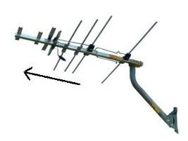 ez hd and hd stacker tv antenna aiming