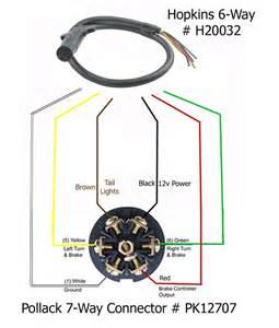 7 way trailer wiring tester get free image about wiring