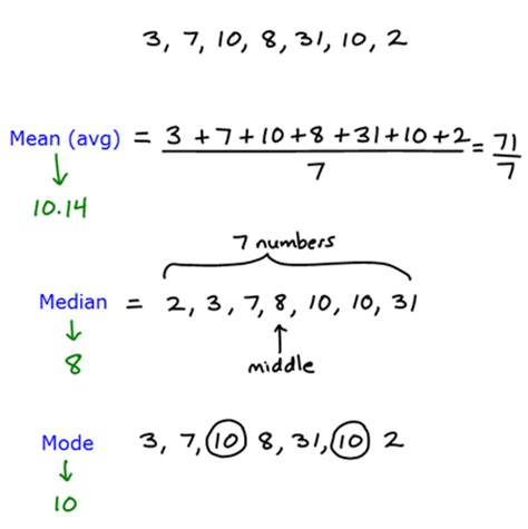 what does section 20 mean mean median mode