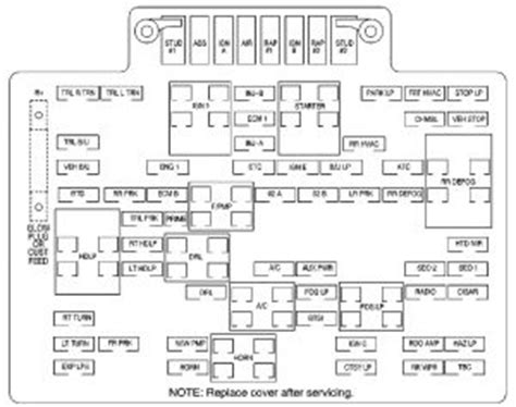 2001 gmc jimmy fuse box diagram 31 wiring diagram images