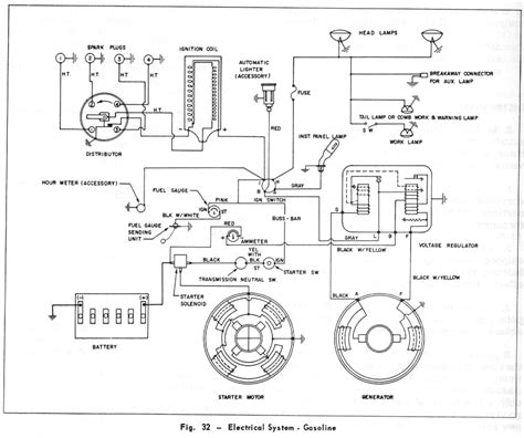 massey ferguson electrical diagram massey ferguson 35 wiring diagram and mf65 electrical gas