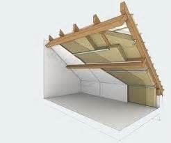 fibre bois pose de panneaux rigides en plafonds sous
