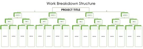 work breakdown structure template for excel excel templates