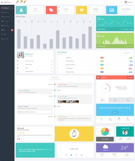 dashboard template design dashboard design best user dashboard ui exles