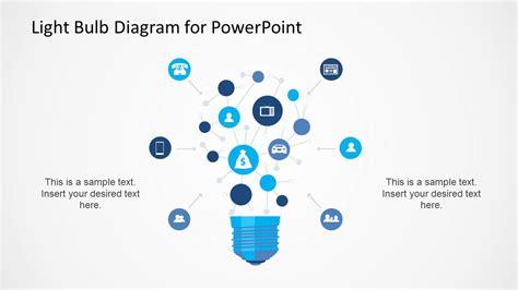 diagram designer templates light bulb diagram template for powerpoint slidemodel