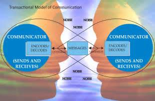 transactional model of communication diagram transactional communication model intercom 125