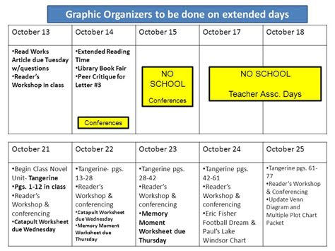 tangerine plot diagram graphic organizers to be done on extended days ppt