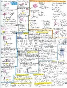 Cheat Sheet For Statistics » Home Design 2017
