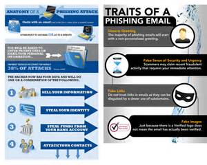 fraud prevention education news and alerts