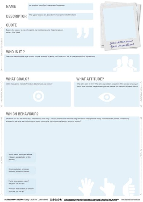 design thinking template pdf the persona core poster a service design tool christof