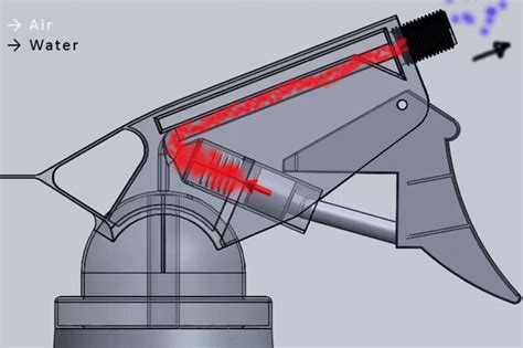 spray painting mechanism spray gun pro engineer wildfire step iges solidworks