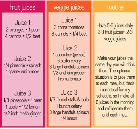 Free Juicing Recipes For Detox by Sincerely A St Louis And Style 3