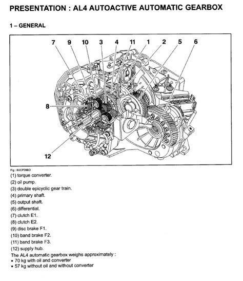 peugeot transmission diagrams wiring diagram with