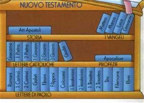 libri vecchio testamento teofilo filotheos