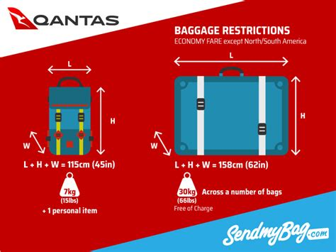 2017 emirates baggage allowance for hand hold luggage 2017 qantas baggage allowance for hand luggage hold