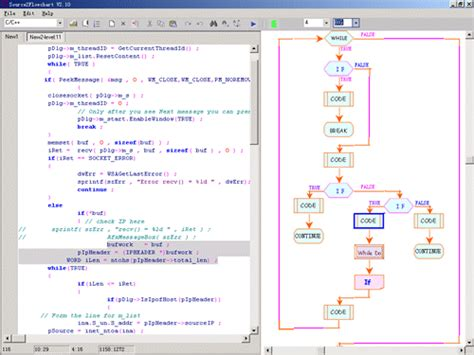 generate flowchart from code c program to generate line using dda algorithm free
