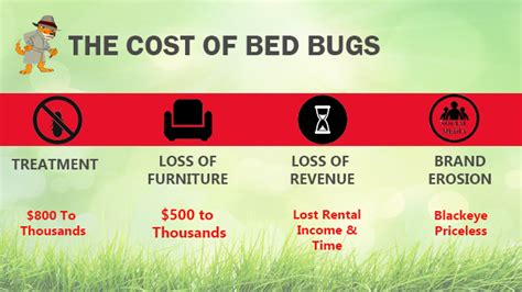 cost of bed bug treatment bed bug treatment pest control for bed bugs nashville knoxville tennessee