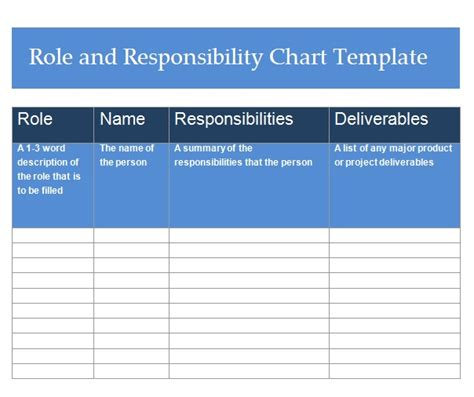 Responsibility Chart Template by And Responsibility Chart Templates 2 Free Word Excel